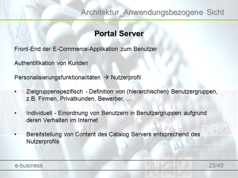 Architektur_Anwendungsbezogene Sicht Portal Server Front-End der E-Commerce-Applikation zum Benutzer Authentifikation von Kunden Personalisierungsfunk