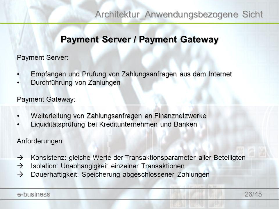 Architektur_Anwendungsbezogene Sicht Payment Server / Payment Gateway Payment Server: Empfangen und Prüfung von Zahlungsanfragen aus dem InternetEmpfa