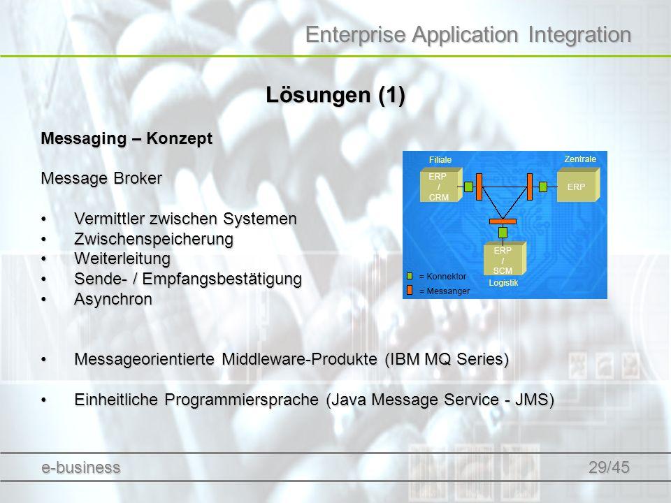 Enterprise Application Integration Lösungen (1) Messaging – Konzept Message Broker Vermittler zwischen SystemenVermittler zwischen Systemen Zwischensp