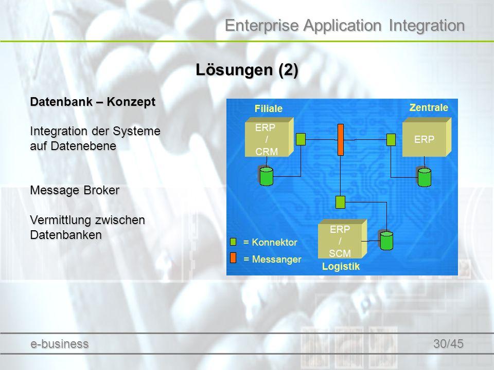 Enterprise Application Integration Lösungen (2) Datenbank – Konzept Integration der Systeme auf Datenebene Message Broker Vermittlung zwischen Datenba