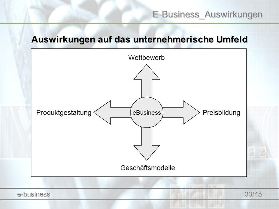 E-Business_Auswirkungen Auswirkungen auf das unternehmerische Umfeld e-business 33/45