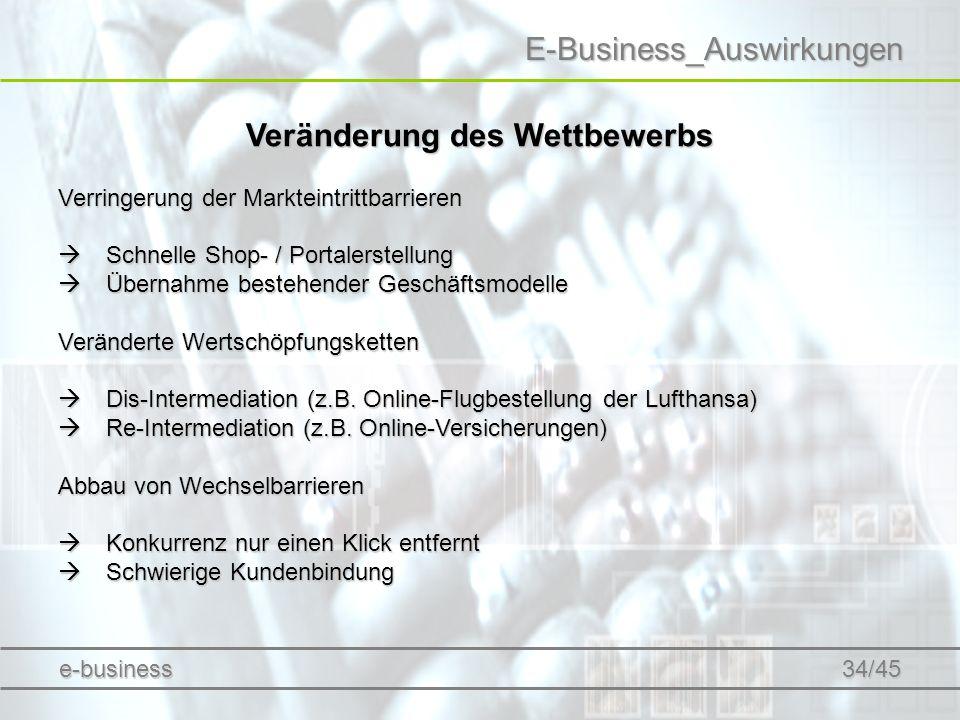 E-Business_Auswirkungen Veränderung des Wettbewerbs Verringerung der Markteintrittbarrieren Schnelle Shop- / Portalerstellung Schnelle Shop- / Portale