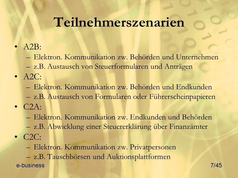 Teilnehmerszenarien A2B: –Elektron. Kommunikation zw. Behörden und Unternehmen –z.B. Austausch von Steuerformularen und Anträgen A2C: –Elektron. Kommu