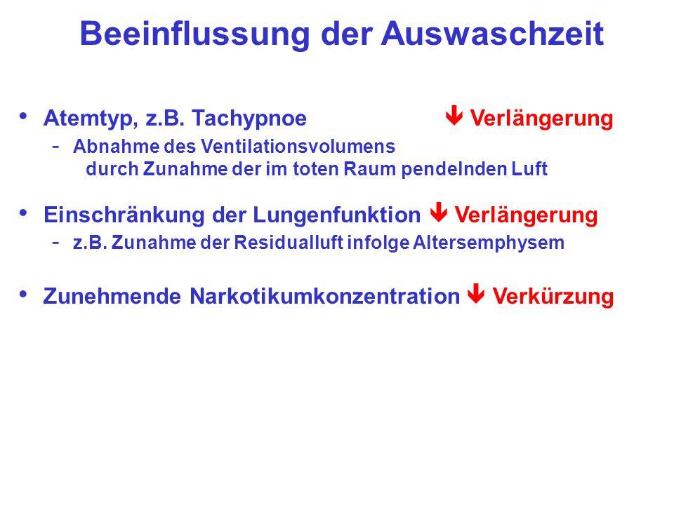 Beeinflussung der Auswaschzeit Atemtyp, z.B.