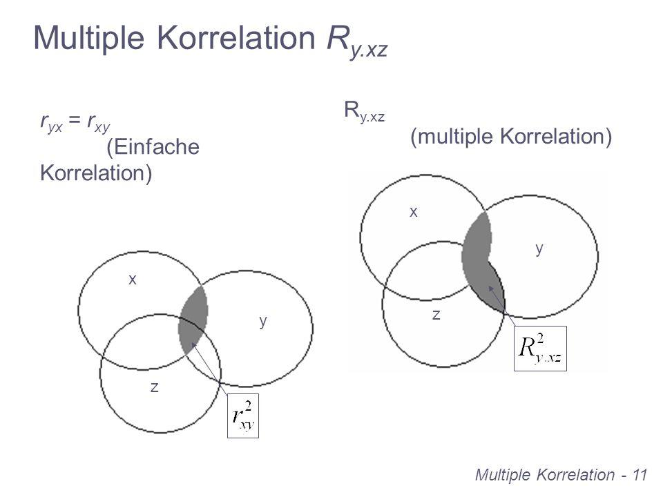 Multiple Korrelation - 11 r yx = r xy (Einfache Korrelation) R y.xz (multiple Korrelation) y x z y x z Multiple Korrelation R y.xz