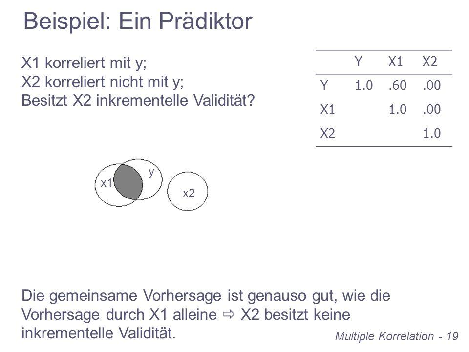 Multiple Korrelation - 19 Beispiel: Ein Prädiktor YX1X2 Y1.0.60.00 X11.0.00 X21.0 X1 korreliert mit y; X2 korreliert nicht mit y; Besitzt X2 inkrement