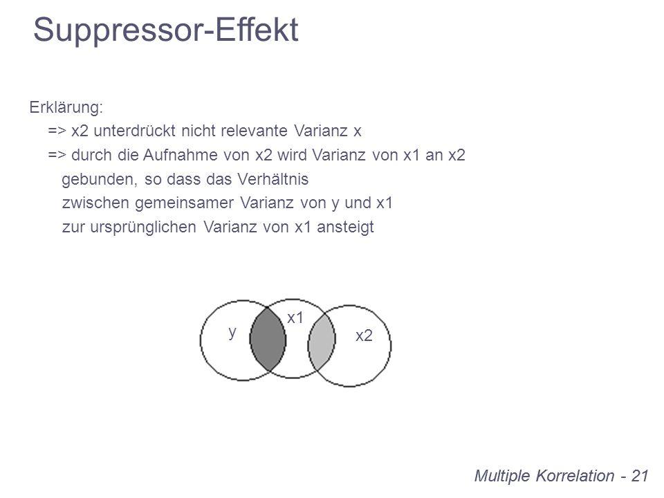 Multiple Korrelation - 21 y x1 x2 Suppressor-Effekt Erklärung: => x2 unterdrückt nicht relevante Varianz x => durch die Aufnahme von x2 wird Varianz v