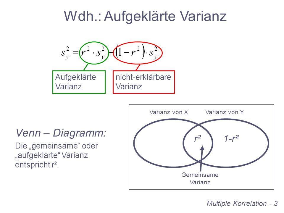 Wdh.: Aufgeklärte Varianz Multiple Korrelation - 3 Varianz von XVarianz von Y Gemeinsame Varianz Venn – Diagramm: Die gemeinsame oder aufgeklärte Vari