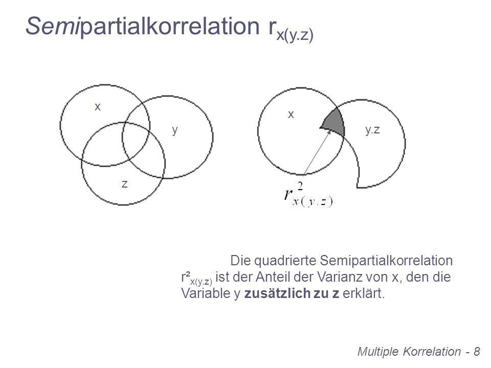 Multiple Korrelation - 9 Zusammenfassung Partialkorrelation r xy.z Herauspartialisieren eines dritten Merkmals aus beiden Variablen Semipartialkorrelation r x(y.z) Herauspartialisieren eines dritten Merkmals aus nur einer Variable y.z x.z x y.z