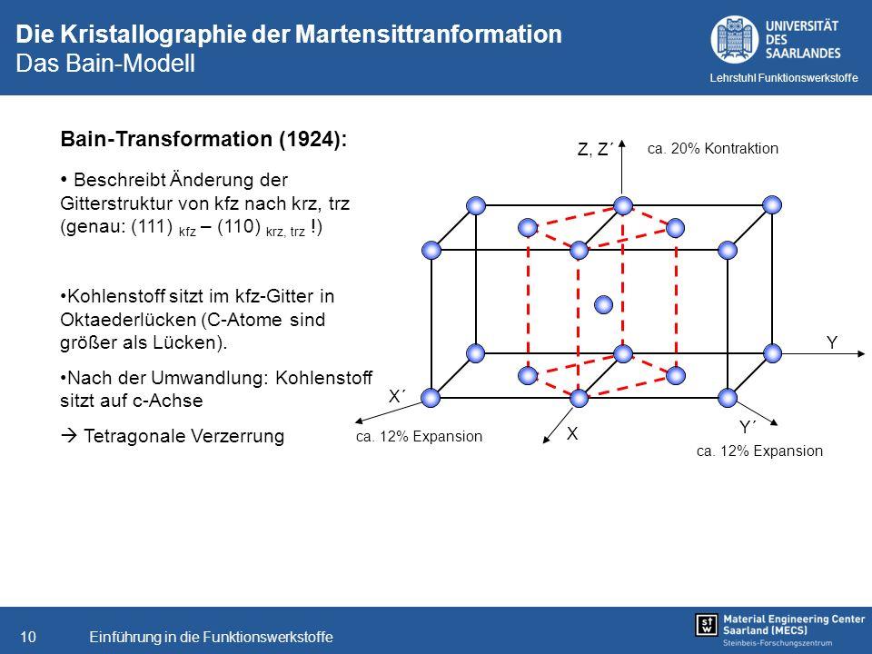 Einführung in die Funktionswerkstoffe10 Lehrstuhl Funktionswerkstoffe Die Kristallographie der Martensittranformation Das Bain-Modell X´ Y Bain-Transf