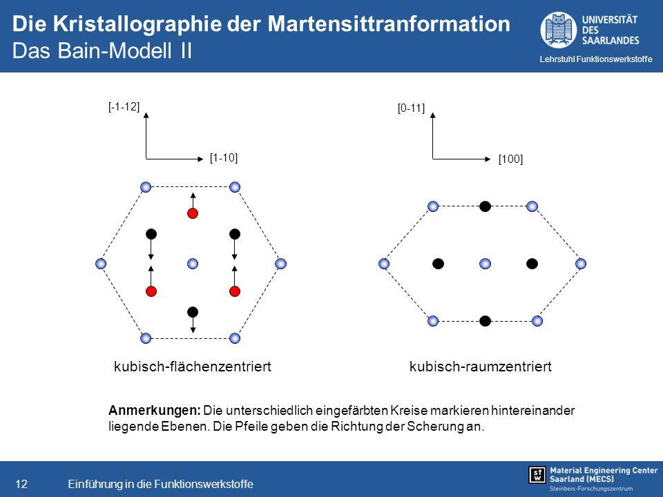 Einführung in die Funktionswerkstoffe12 Lehrstuhl Funktionswerkstoffe kubisch-flächenzentriert [1-10] [-1-12] kubisch-raumzentriert [0-11] [100] Anmer