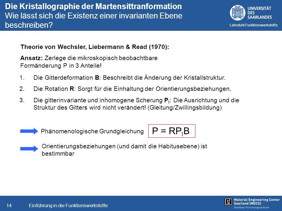 Einführung in die Funktionswerkstoffe14 Lehrstuhl Funktionswerkstoffe Theorie von Wechsler, Liebermann & Read (1970): Ansatz: Zerlege die mikroskopisc