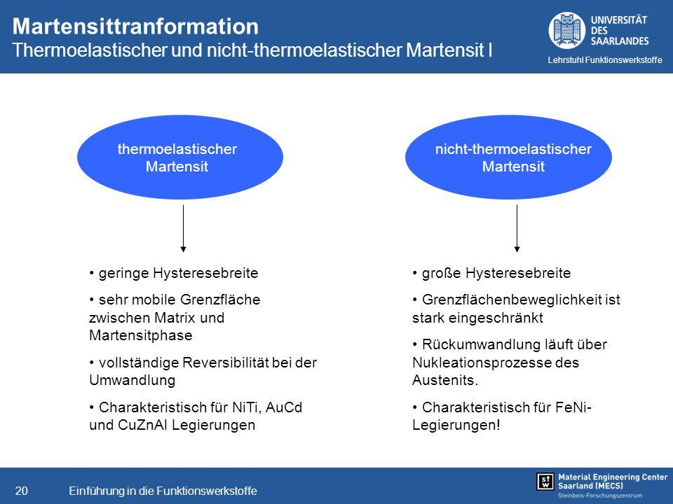 Einführung in die Funktionswerkstoffe20 Lehrstuhl Funktionswerkstoffe thermoelastischer Martensit nicht-thermoelastischer Martensit geringe Hystereseb