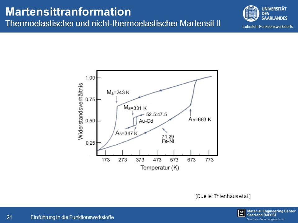 Einführung in die Funktionswerkstoffe21 Lehrstuhl Funktionswerkstoffe [Quelle: Thienhaus et al.] Martensittranformation Thermoelastischer und nicht-th