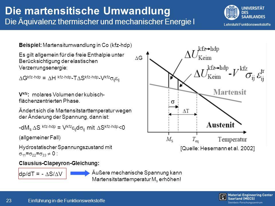 Einführung in die Funktionswerkstoffe23 Lehrstuhl Funktionswerkstoffe Die martensitische Umwandlung Die Äquivalenz thermischer und mechanischer Energi