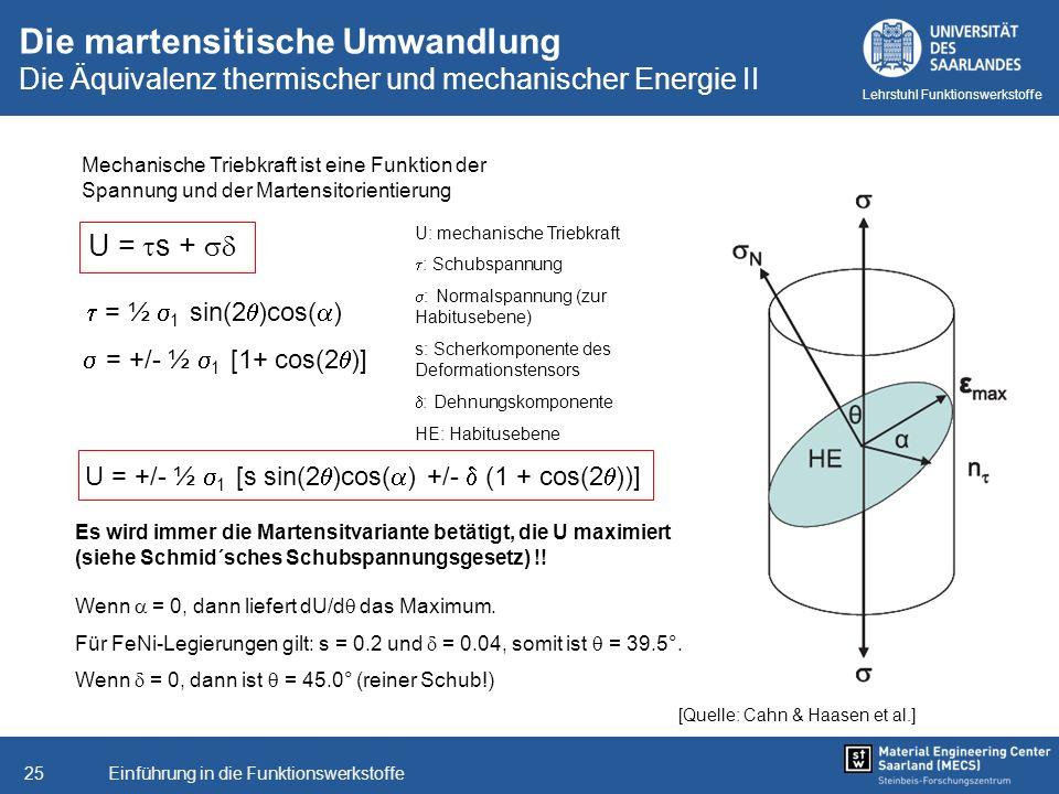 Einführung in die Funktionswerkstoffe25 Lehrstuhl Funktionswerkstoffe Es wird immer die Martensitvariante betätigt, die U maximiert (siehe Schmid´sche