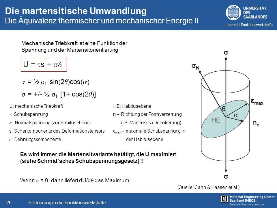 Einführung in die Funktionswerkstoffe26 Lehrstuhl Funktionswerkstoffe Die martensitische Umwandlung Die Äquivalenz thermischer und mechanischer Energi