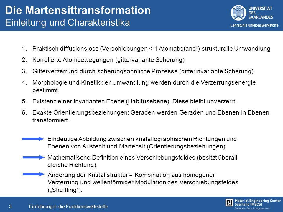 Einführung in die Funktionswerkstoffe3 Lehrstuhl Funktionswerkstoffe 1.Praktisch diffusionslose (Verschiebungen < 1 Atomabstand!) strukturelle Umwandl