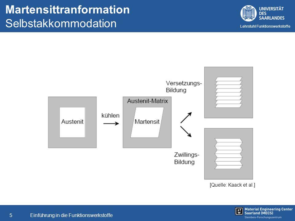 Einführung in die Funktionswerkstoffe5 Lehrstuhl Funktionswerkstoffe Martensittranformation Selbstakkommodation [Quelle: Kaack et al.]
