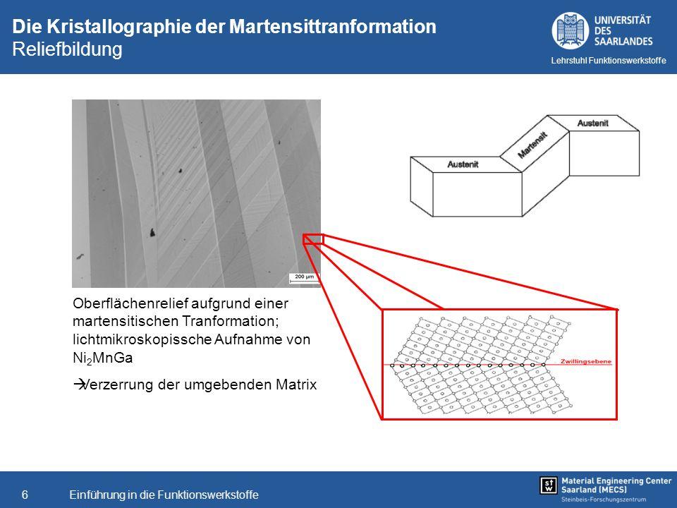 Einführung in die Funktionswerkstoffe6 Lehrstuhl Funktionswerkstoffe Die Kristallographie der Martensittranformation Reliefbildung Oberflächenrelief a