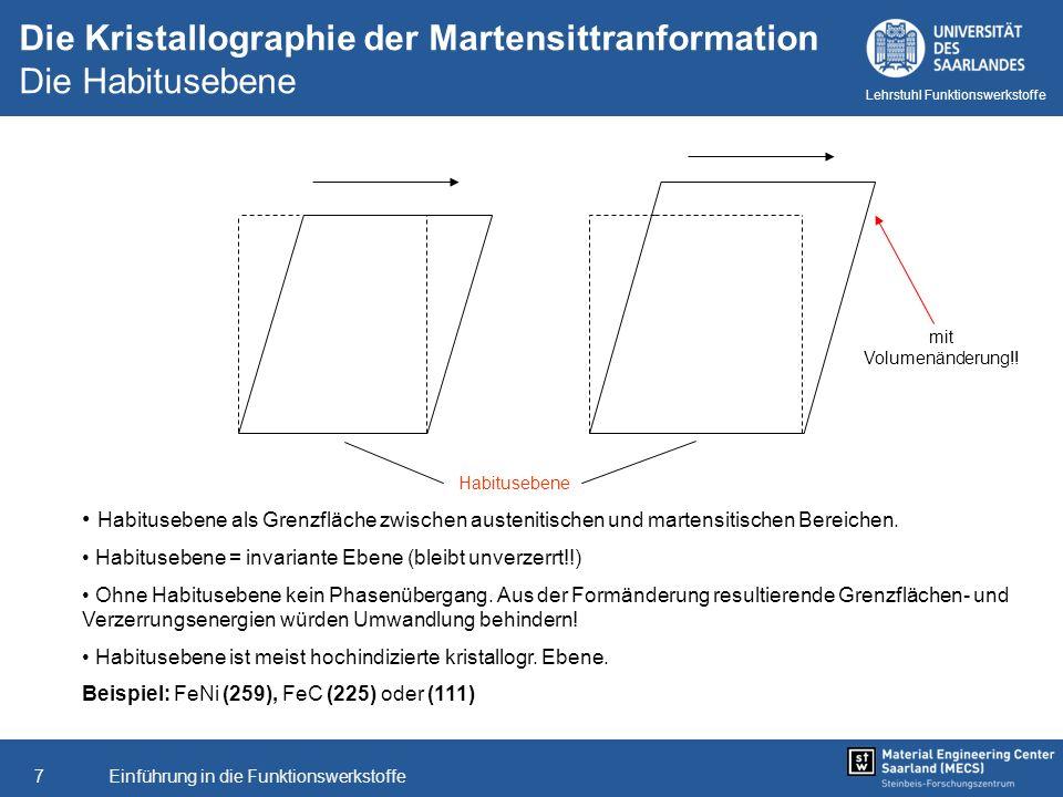 Einführung in die Funktionswerkstoffe7 Lehrstuhl Funktionswerkstoffe Habitusebene Habitusebene als Grenzfläche zwischen austenitischen und martensitis
