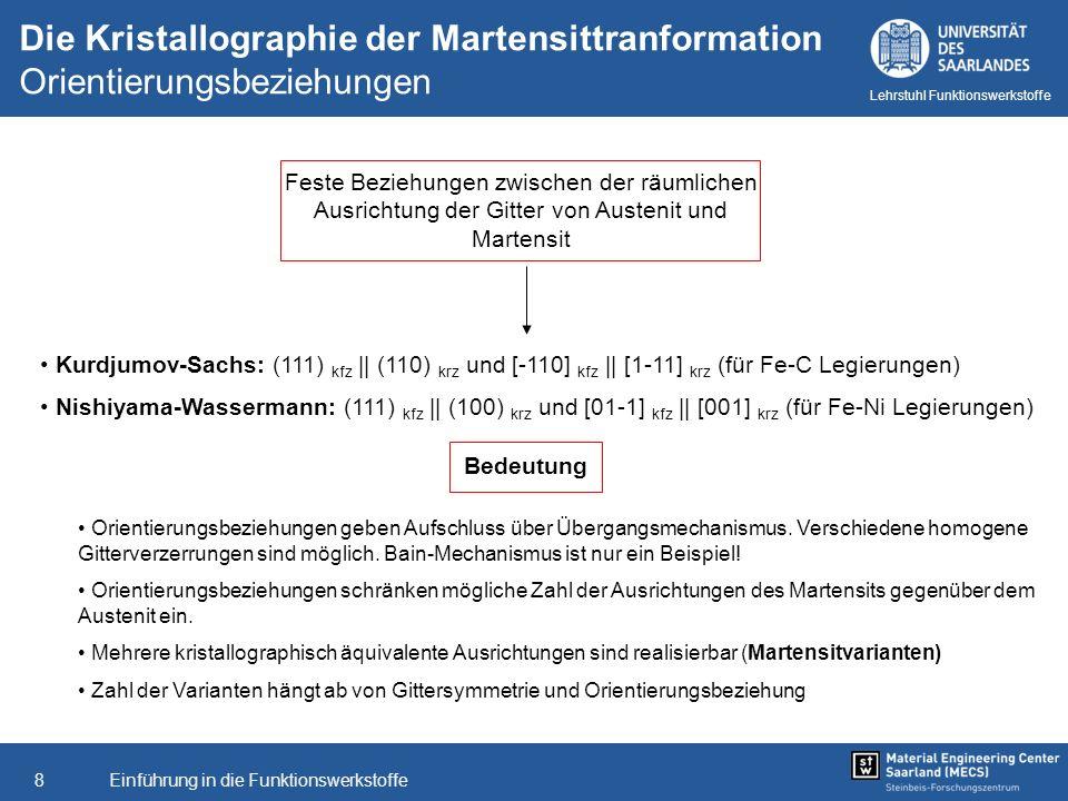Einführung in die Funktionswerkstoffe8 Lehrstuhl Funktionswerkstoffe Feste Beziehungen zwischen der räumlichen Ausrichtung der Gitter von Austenit und