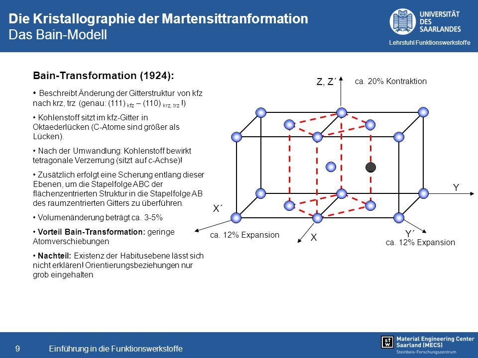 Einführung in die Funktionswerkstoffe9 Lehrstuhl Funktionswerkstoffe Die Kristallographie der Martensittranformation Das Bain-Modell X´ Y Bain-Transfo