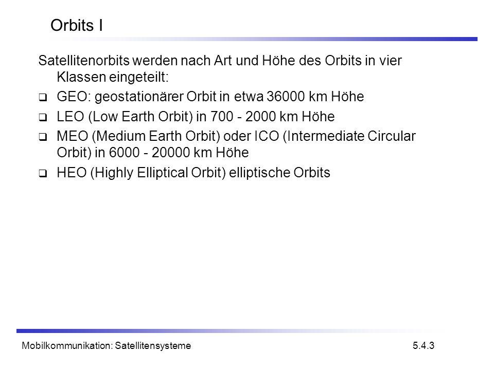 Mobilkommunikation: Satellitensysteme Satellitenorbits werden nach Art und Höhe des Orbits in vier Klassen eingeteilt: GEO: geostationärer Orbit in et