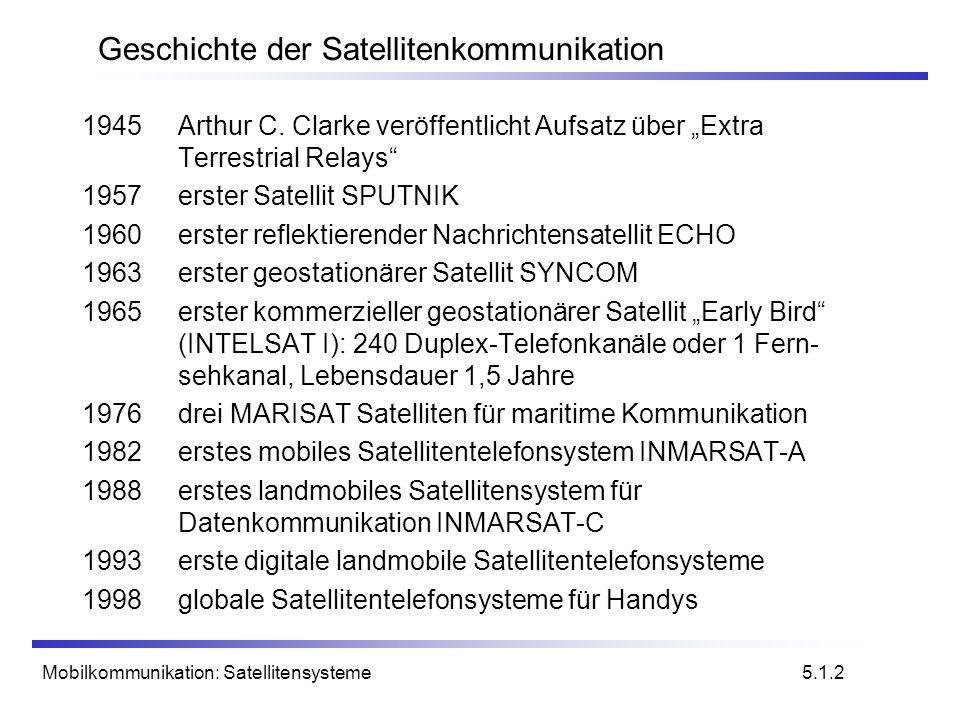 Mobilkommunikation: Satellitensysteme5.1.2 Geschichte der Satellitenkommunikation 1945Arthur C. Clarke veröffentlicht Aufsatz über Extra Terrestrial R