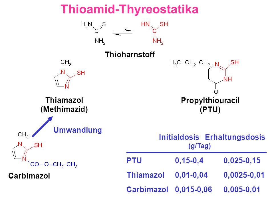 Thioamid-Thyreostatika Thioharnstoff Propylthiouracil (PTU) Thiamazol (Methimazid) Carbimazol Umwandlung Carbimazol 0,015-0,06 0,005-0,01 Thiamazol 0,