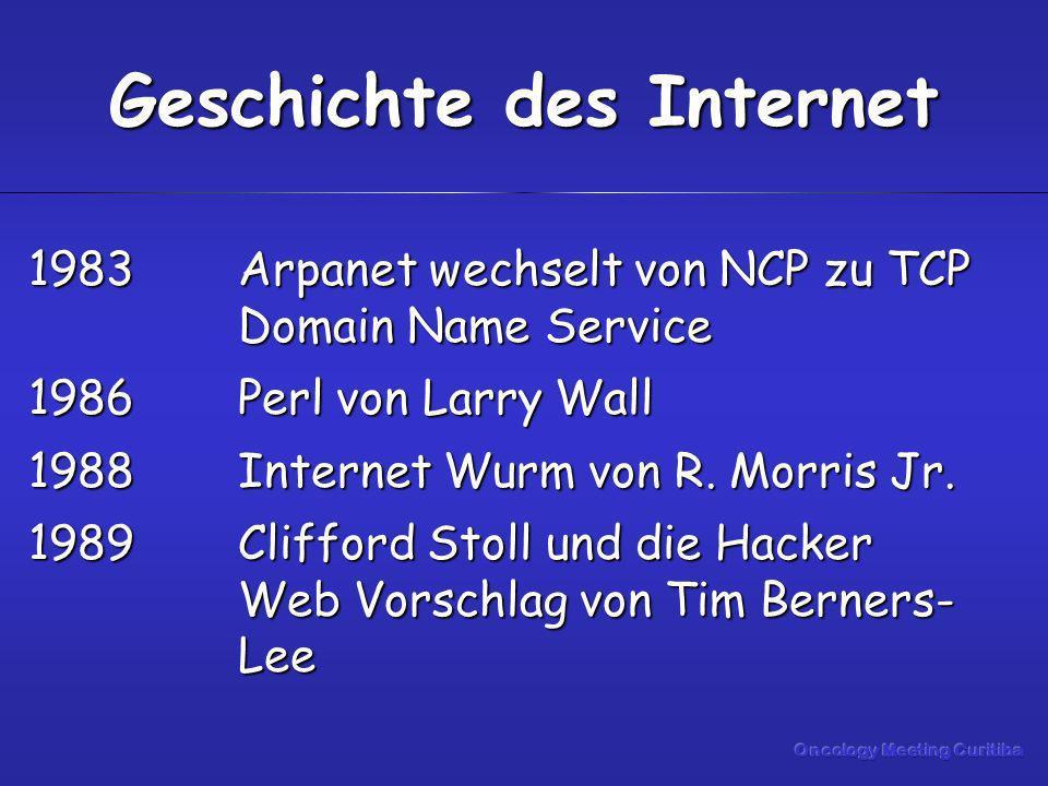 1983Arpanet wechselt von NCP zu TCP Domain Name Service 1986Perl von Larry Wall 1988Internet Wurm von R. Morris Jr. 1989Clifford Stoll und die Hacker