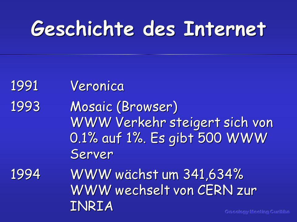 1991Veronica 1993Mosaic (Browser) WWW Verkehr steigert sich von 0.1% auf 1%. Es gibt 500 WWW Server 1994WWW wächst um 341,634% WWW wechselt von CERN z