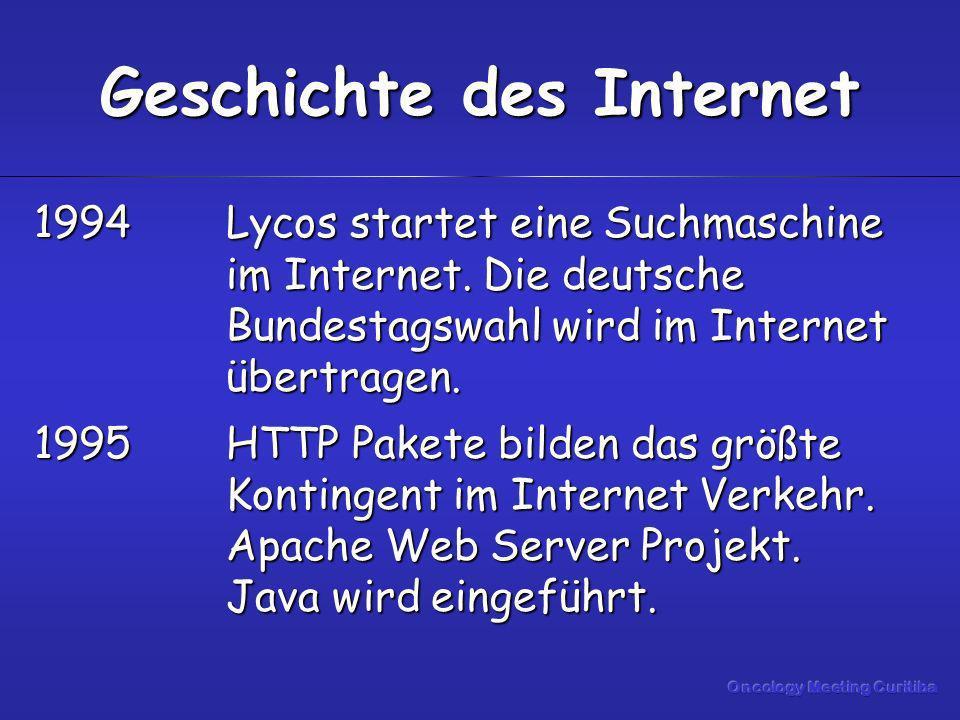 1994Lycos startet eine Suchmaschine im Internet. Die deutsche Bundestagswahl wird im Internet übertragen. 1995HTTP Pakete bilden das größte Kontingent