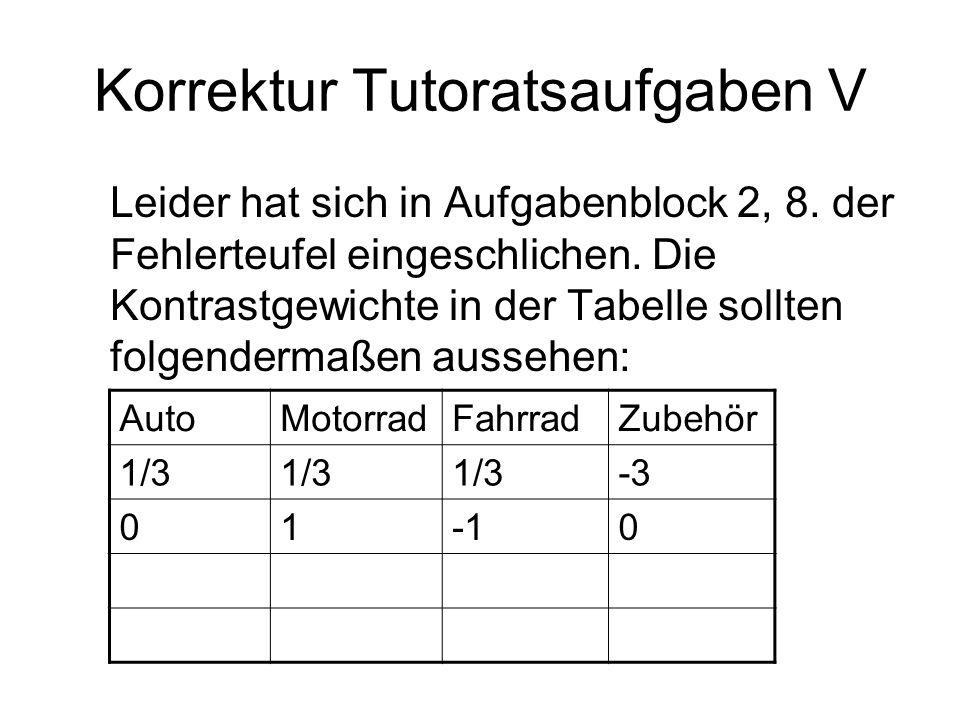 Korrektur Tutoratsaufgaben V Leider hat sich in Aufgabenblock 2, 8. der Fehlerteufel eingeschlichen. Die Kontrastgewichte in der Tabelle sollten folge