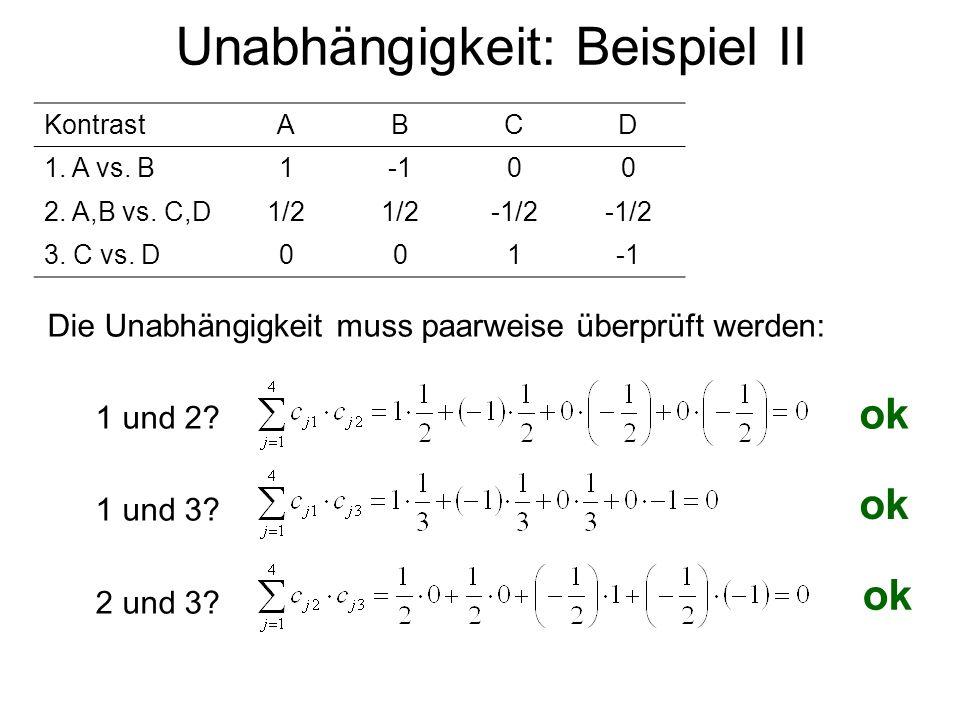 Unabhängigkeit: Beispiel II Die Unabhängigkeit muss paarweise überprüft werden: 1 und 2? 1 und 3? 2 und 3? KontrastABCD 1. A vs. B100 2. A,B vs. C,D1/