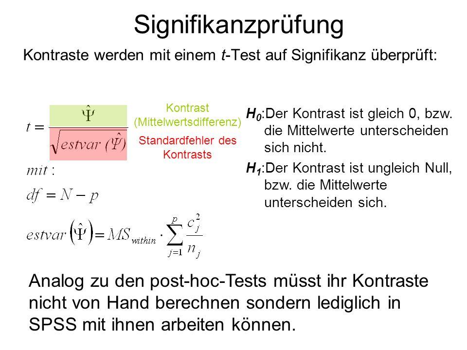 Signifikanzprüfung Kontraste werden mit einem t-Test auf Signifikanz überprüft: H 0 :Der Kontrast ist gleich 0, bzw. die Mittelwerte unterscheiden sic