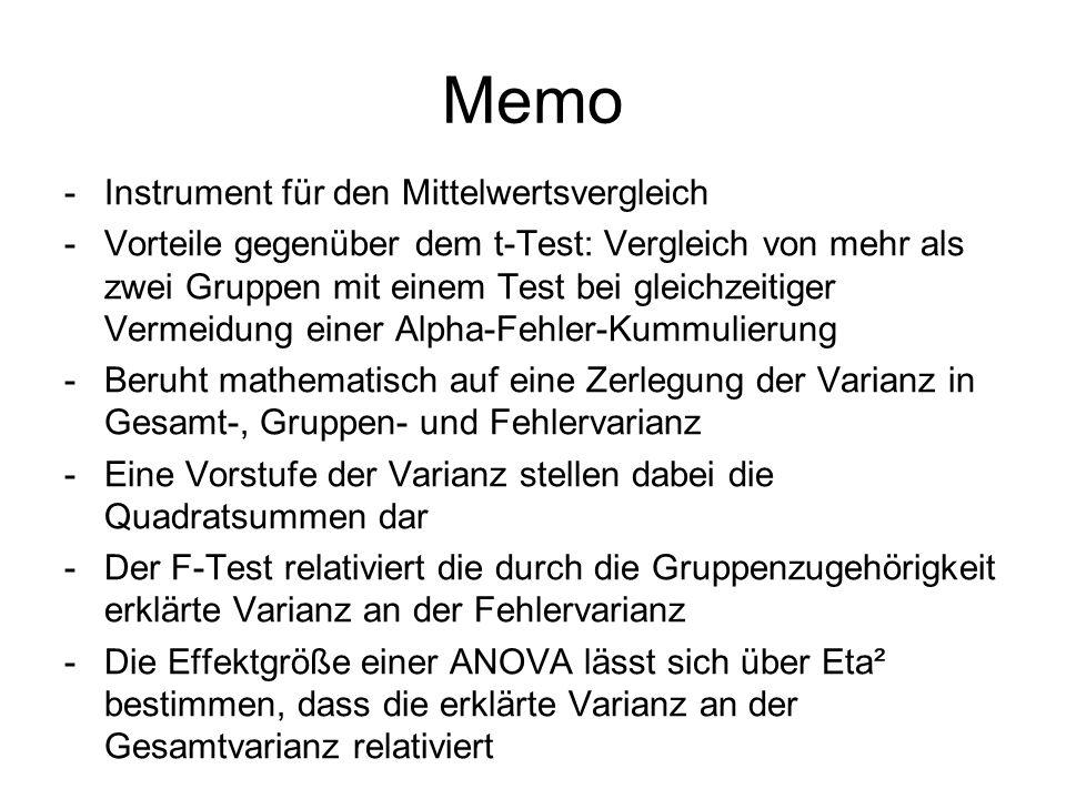 Memo -Instrument für den Mittelwertsvergleich -Vorteile gegenüber dem t-Test: Vergleich von mehr als zwei Gruppen mit einem Test bei gleichzeitiger Ve