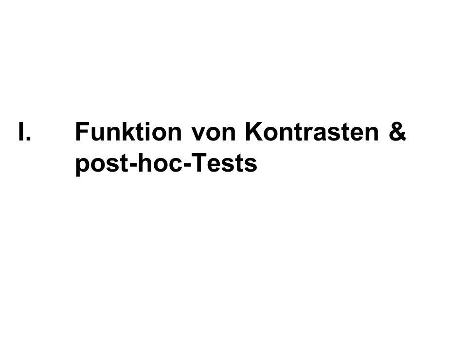 I.Funktion von Kontrasten & post-hoc-Tests