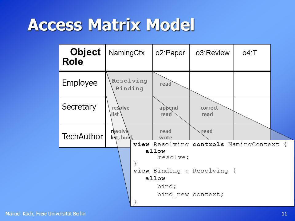 Manuel Koch, Freie Universität Berlin 11 Object NamingCtx o2:Paper o3:Review o4:T Role resolve Employee bind read bind_new_ctx. Secretary resolve appe
