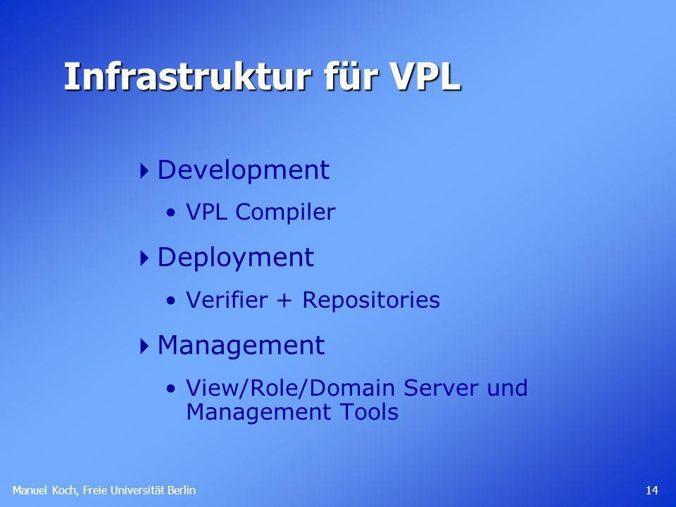 Manuel Koch, Freie Universität Berlin 14 Infrastruktur für VPL Development VPL Compiler Deployment Verifier + Repositories Management View/Role/Domain