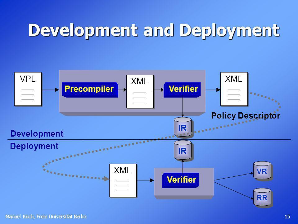 Manuel Koch, Freie Universität Berlin 15 Development and Deployment Development VPL XML PrecompilerVerifier VR RR IR XML Deployment Verifier Policy De