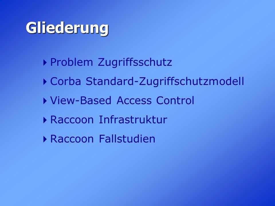Gliederung Problem Zugriffsschutz Corba Standard-Zugriffschutzmodell View-Based Access Control Raccoon Infrastruktur Raccoon Fallstudien