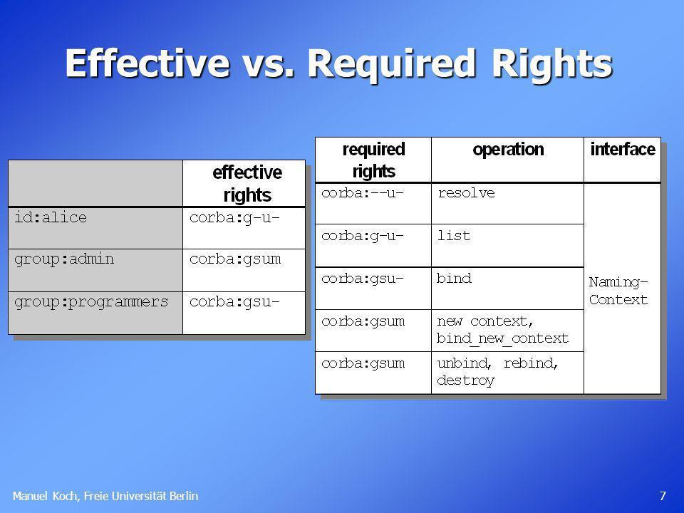 Manuel Koch, Freie Universität Berlin 7 Effective vs. Required Rights