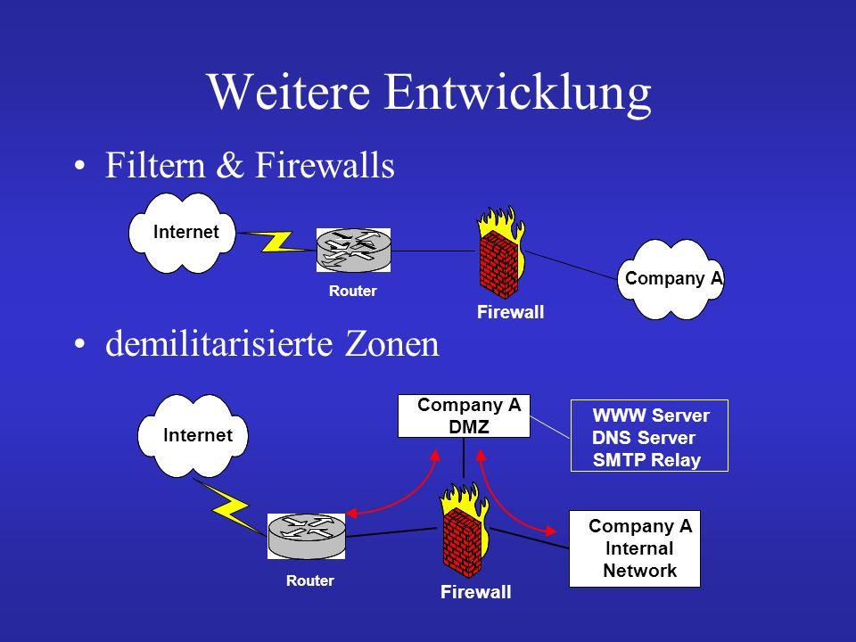 Sichere Architektur Virtuelle Gemeinschaft (Extranets & B2B VPNs) –Site-to-site VPN tunnel –Vernetzung mit Praxen