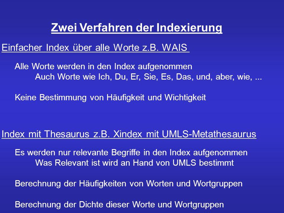 Funktion von Xindex mit UMLS-Metathesaurus Wortliste UMLS-Metathesaurus Dokument Primäre Wortliste (Konzepte) Ranking Rank = Wörter pro Begriff * Anzahl * 1/Doclen * 1/Anz.