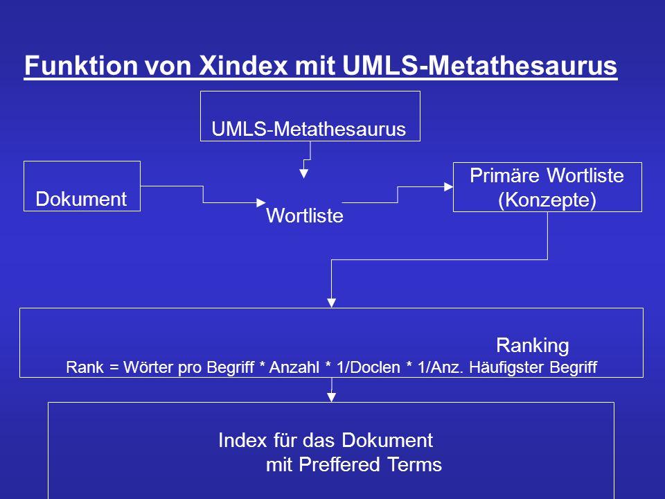 Vorteile von Xindex gegenüber dem Standard Erkennen von Wortkombinationen z.B.