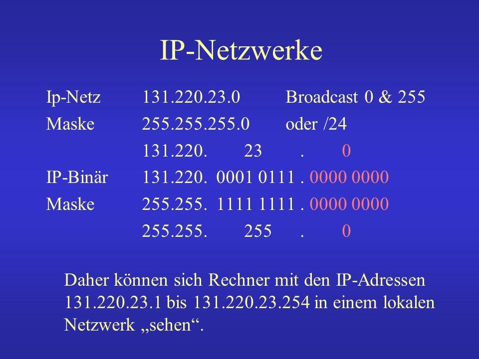 Befehle um die Netzwerkkonfiguration zu sehen ipconfig Windows-IP-Konfiguration Ethernetadapter Drahtlose Netzwerkverbindung: Medienstatus...........