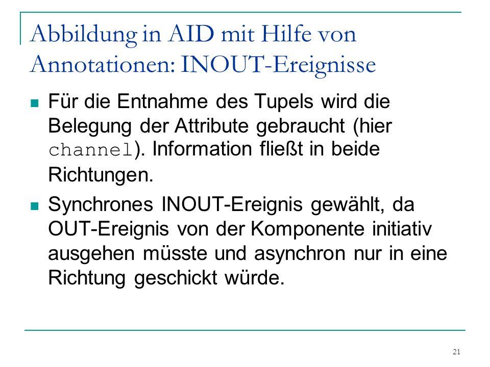 21 Abbildung in AID mit Hilfe von Annotationen: INOUT-Ereignisse Für die Entnahme des Tupels wird die Belegung der Attribute gebraucht (hier channel ).