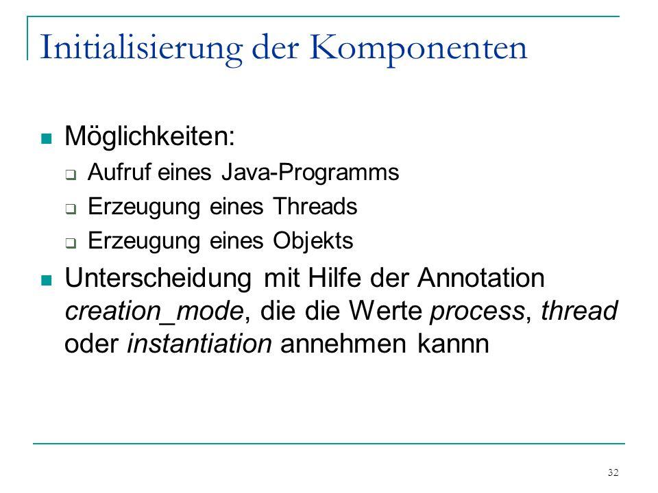 32 Initialisierung der Komponenten Möglichkeiten: Aufruf eines Java-Programms Erzeugung eines Threads Erzeugung eines Objekts Unterscheidung mit Hilfe der Annotation creation_mode, die die Werte process, thread oder instantiation annehmen kannn