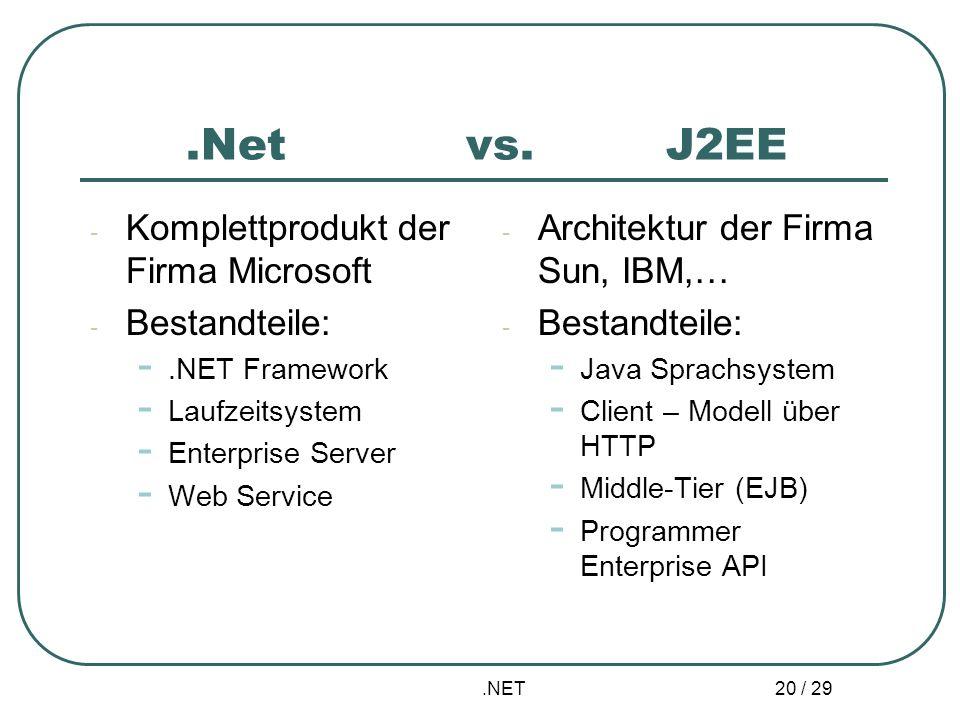 .NET 20 / 29.Net vs. J2EE - Komplettprodukt der Firma Microsoft - Bestandteile: -.NET Framework - Laufzeitsystem - Enterprise Server - Web Service - A